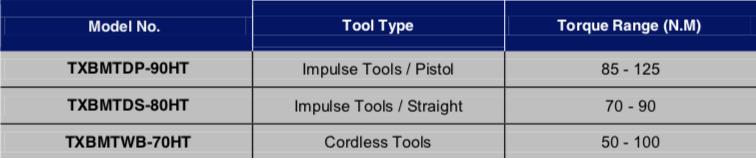 Schermata 2019 07 11 alle 15.25.21  Avvitatori per assemblaggio industriale Un albero di ritenzione caricato a molla interno si ritrae durante l'avvitamento della madrevite. I giunti sferici, gli ammortizzatori e le applicazioni delle barre antirollio richiedono tipicamente le teste Hold & Drive per fissarle durante il montaggio. Gli attacchi Hold & Drive possono essere progettati come teste angolari, offset estremità chiuse, attacchi chiusi in linea / angolari o fissi.