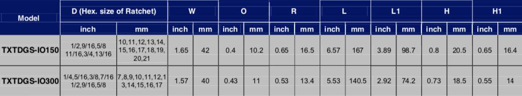 Schermata 2019 07 11 alle 15.57.16 Avvitatori per assemblaggio industriale La serie TDGS di cacciaviti pneumatici con testa ad esagono aperto, nasce per supportare gli operatori in tutte le operazioni di serraggio dado su tubo mediante innovativo sistema pneumatico a controllo di coppia. Tubi gas nei piani cottura, tubi olio freni , condutture di caldaie, tubi di macchine per caffè rappresentano alcuni esempi applicativi della serie TDGS in quanto non possibili con i tradizionali sistemi di serraggio. L'innovativo ed brevettato sistema di riallineamento garantisce massima efficienza ed ottimizzazione dei tempi con bassissimi costi di esercizio rispetto ai tradizionali sistemi. L'ampia gamma dimensionale a cui poter attingere applicabile a due diverse motorizzazioni (4-18Nm e 8-35Nm) rendono la serie TDGS completa e flessibile per far fronte a qualsiasi specifica esigenza produttiva.