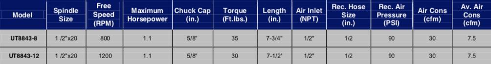 """Schermata 2019 07 11 alle 15.59.28 Avvitatori per assemblaggio industriale I trapani pneumatici industriali, particolarmente indicati per l'ambiente produttivo, sono costruiti con sistemi a ingranaggi planetari completamente chiusi, e grazie anche al rivestimento """"Softouch"""", garantiscono massimi livelli di ergonomia e bassissime vibrazioni per un miglior comfort dell'operatore."""