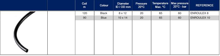 ENROULEX HOSES 1  Avvitatori per assemblaggio industriale Tubo di gomma  - Tubo in gomma con alternanza di blu e nero strisce  - Camera d'aria SBR  - Treccia in tessuto sintetico  - Guaina esterna SBR / EPDM (UV e ozono resistente)  - Resiste alle forze di flessione, trazione e torsione  - Eccellente resistenza all'abrasione su pavimenti in calcestruzzo
