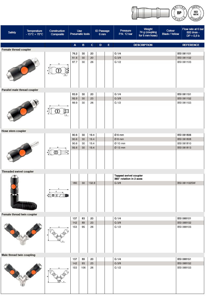 IMMAGINE E TABELLA QUICK RELEASESAFETY COUPLING ONE PUSH BSI06 1 Avvitatori per assemblaggio industriale Safety couplings are installed on air sources, on which connecting air hoses may generate whiplash