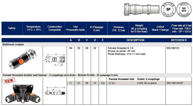 IMMAGINE2 E TABELLA2 QUICK RELEASESAFETY COUPLING ONE PUSH BSI06 1  Avvitatori per assemblaggio industriale I giunti PREVO S1 rappresentano l'ultima generazione di meccanismi di connessione pneumatici. Forniscono una risposta completamente sicura alle più esigenti richieste dell'operatore: tenuta, portata, velocità di connessione e