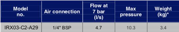 Schermata 2019 07 23 alle 14.56.05 Avvitatori per assemblaggio industriale L'uso di dispositivi di preparazione dell'aria, come filtri, regolatori e lubrificatori è un mezzo eccellente per mantenere i vostri strumenti e le attrezzature per operare al massimo delle loro prestazioni.
