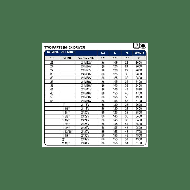 TABELLA 1 1 2 SQ DRIVE 6 POINT TWO PARTS INHEX DRIVER 1 Avvitatori per assemblaggio industriale La miglior qualità di una bussola per avvitatura è riscontrabile dalla capacità di sopportare il maggior numero di colpi ad impatto generati dagli utensili, dalla precisione con cui avviene l'accoppiamento tra l'albero di uscita dell'avvitatore ed il drive ( attacco quadro) della bussola e dalla qualità del materiale in cui la bussola viene realizzata. Le bussole OZAT di Airtechnology sono inoltre realizzate con speciali lavorazioni che combinano le tradizionali elettroerosioni in uno speciale bagno chimico .Tale procedimento conferisce alle bussole caratteristiche di resistenza all'usura e robustezza all'utilizzo uniche nel mercato.