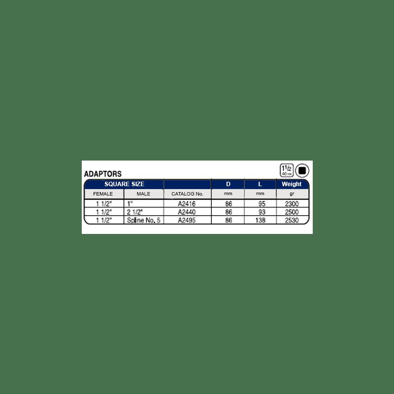 TABELLA 1 1 2 SQ DRIVE ADAPTORS 1 Avvitatori per assemblaggio industriale La miglior qualità di una bussola per avvitatura è riscontrabile dalla capacità di sopportare il maggior numero di colpi ad impatto generati dagli utensili, dalla precisione con cui avviene l'accoppiamento tra l'albero di uscita dell'avvitatore ed il drive ( attacco quadro) della bussola e dalla qualità del materiale in cui la bussola viene realizzata. Le bussole OZAT di Airtechnology sono inoltre realizzate con speciali lavorazioni che combinano le tradizionali elettroerosioni in uno speciale bagno chimico .Tale procedimento conferisce alle bussole caratteristiche di resistenza all'usura e robustezza all'utilizzo uniche nel mercato.