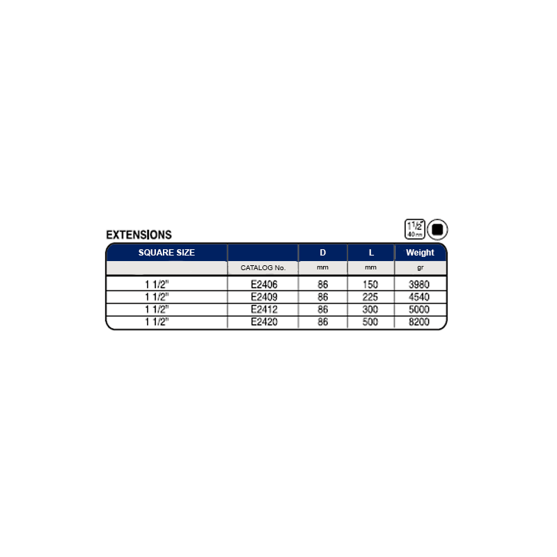TABELLA 1 1 2 SQ DRIVE EXTENSIONS 1 Avvitatori per assemblaggio industriale La miglior qualità di una bussola per avvitatura è riscontrabile dalla capacità di sopportare il maggior numero di colpi ad impatto generati dagli utensili, dalla precisione con cui avviene l'accoppiamento tra l'albero di uscita dell'avvitatore ed il drive ( attacco quadro) della bussola e dalla qualità del materiale in cui la bussola viene realizzata. Le bussole OZAT di Airtechnology sono inoltre realizzate con speciali lavorazioni che combinano le tradizionali elettroerosioni in uno speciale bagno chimico .Tale procedimento conferisce alle bussole caratteristiche di resistenza all'usura e robustezza all'utilizzo uniche nel mercato.