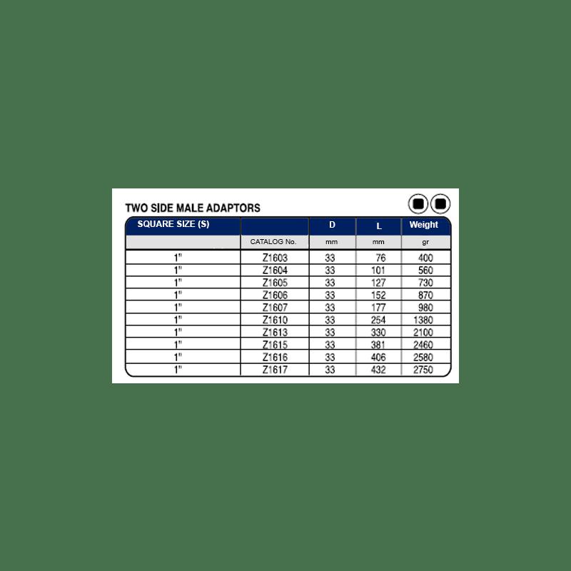 TABELLA 1 SQ DRIVE TWO SIDE MALE ADAPTORS 1  Avvitatori per assemblaggio industriale La miglior qualità di una bussola per avvitatura è riscontrabile dalla capacità di sopportare il maggior numero di colpi ad impatto generati dagli utensili, dalla precisione con cui avviene l'accoppiamento tra l'albero di uscita dell'avvitatore ed il drive ( attacco quadro) della bussola e dalla qualità del materiale in cui la bussola viene realizzata.  Le bussole OZAT di Airtechnology sono inoltre realizzate con speciali lavorazioni che combinano le tradizionali elettroerosioni in uno speciale bagno chimico .Tale procedimento conferisce alle bussole caratteristiche di resistenza all'usura e robustezza all'utilizzo uniche nel mercato.