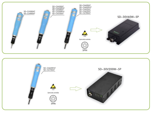 IMMAGINE SD CA automation use SERIES LOW VOLTAGE SCREWDRIVERS Avvitatori per assemblaggio industriale ITALIANSD-CA series low voltage brushless screwdrivers