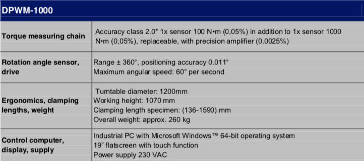 Schermata 2019 07 11 alle 17.04.02 Avvitatori per assemblaggio industriale Il banco di calibrazione DWPM-1000 è il primo banco completamente automatico per testare e calibrare chiavi dinamometriche per il controllo della coppia e chiavi dinamometriche elettroniche coppia e angolo.