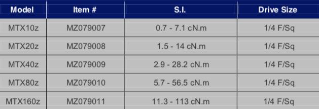 Schermata 2019 07 11 alle 17.24.01 Avvitatori per assemblaggio industriale I trasduttori statici MTX sono sensori a bassa coppia progettati per calibrare e testare piccoli cacciaviti a mano, chiavi dinamometriche e utensili elettrici.
