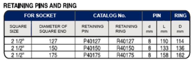 Schermata 2019 08 19 alle 18.02.56  Avvitatori per assemblaggio industriale La miglior qualità di una bussola per avvitatura è riscontrabile dalla capacità di sopportare il maggior numero di colpi ad impatto generati dagli utensili, dalla precisione con cui avviene l'accoppiamento tra l'albero di uscita dell'avvitatore ed il drive ( attacco quadro) della bussola e dalla qualità del materiale in cui la bussola viene realizzata.  Le bussole OZAT di Airtechnology sono inoltre realizzate con speciali lavorazioni che combinano le tradizionali elettroerosioni in uno speciale bagno chimico .Tale procedimento conferisce alle bussole caratteristiche di resistenza all'usura e robustezza all'utilizzo uniche nel mercato.