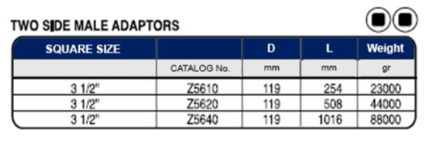 Schermata 2019 08 19 alle 18.13.13 Avvitatori per assemblaggio industriale La miglior qualità di una bussola per avvitatura è riscontrabile dalla capacità di sopportare il maggior numero di colpi ad impatto generati dagli utensili, dalla precisione con cui avviene l'accoppiamento tra l'albero di uscita dell'avvitatore ed il drive ( attacco quadro) della bussola e dalla qualità del materiale in cui la bussola viene realizzata. Le bussole OZAT di Airtechnology sono inoltre realizzate con speciali lavorazioni che combinano le tradizionali elettroerosioni in uno speciale bagno chimico .Tale procedimento conferisce alle bussole caratteristiche di resistenza all'usura e robustezza all'utilizzo uniche nel mercato.