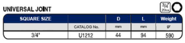 Schermata 2019 08 19 alle 19.16.38 Avvitatori per assemblaggio industriale La miglior qualità di una bussola per avvitatura è riscontrabile dalla capacità di sopportare il maggior numero di colpi ad impatto generati dagli utensili, dalla precisione con cui avviene l'accoppiamento tra l'albero di uscita dell'avvitatore ed il drive ( attacco quadro) della bussola e dalla qualità del materiale in cui la bussola viene realizzata. Le bussole OZAT di Airtechnology sono inoltre realizzate con speciali lavorazioni che combinano le tradizionali elettroerosioni in uno speciale bagno chimico .Tale procedimento conferisce alle bussole caratteristiche di resistenza all'usura e robustezza all'utilizzo uniche nel mercato.