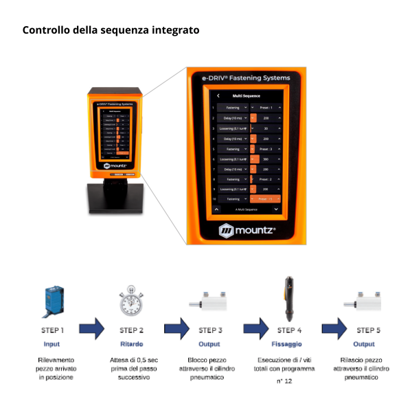3 MOUNTZ EC ECT SEQUENZE 1 Avvitatori per assemblaggio industriale The DC control tool delivers cost savings and quality benefits through useful features such as digitally adjustable torque setting, variable torque and speed control, multiple I/O options for integration with PLC and other line control techniques. A Windows-based software package that can customize each fastening application is included with the product. The torque control system features error-proofing capabilities and screw counting. Multiple fastening strategies can be implemented for sensitive and/or difficult assembly joints. The system increases productivity as one tool can be programmed to do the job of multiple conventional tools; saving time, maintenance cost, space and training.