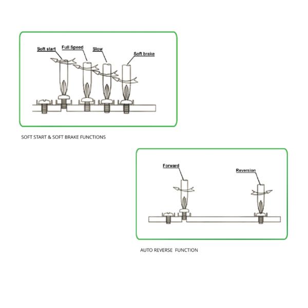 Avvitatori elettrici a frizione meccanica