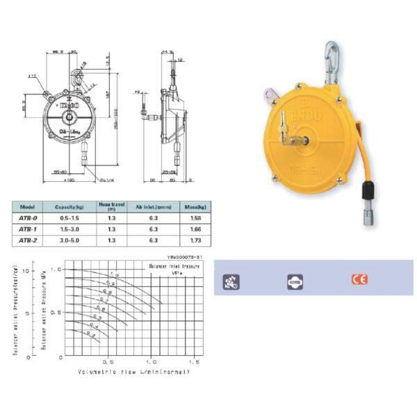 ATB scaled Avvitatori per assemblaggio industriale I bilanciatori a molla della gamma Airtechnology / ENDO presentano diversi modelli ciascuno con specifiche peculiarità: SERIE EK – ERP – Capacità di bilanciamento e ritrazione leggera per carichi fino a 1,5 Kg per EK e fino a 2,0 Kg per ERP SERIE ATB-THB – Capacità di bilanciamento e ritrazione con alimentazione diretta avvitatori pneumatici di peso sino a 6,5 Kg SERIE EW - EWS – Capacità di bilanciamento e ritrazione per carichi sino a 7 Kg SERIE EWF - Capacità di bilanciamento e ritrazione per carichi sino a 120 Kg SERIE A – Capacità di bilanciamento e ritrazione da 70 fino a 120 Kg con sistema di riavvolgimento e ritrazione frizionato per un riavvolgimento rallentato e gancio di appensione prolungato SERIE B – Capacità di bilanciamento e ritrazione sino a 7 Kg con sistema di riavvolgimento e ritrazione frizionato per un riavvolgimento rallentato SERIE C Green Generation - Bilanciatori in acciaio zincato non verniciato capacità di sollevamento e ritrazione siano a 120 Kg SERIE X Green Generation - Bilanciatori in acciaio zincato non verniciato capacità di sollevamento e ritrazione siano a 120 Kg SERIE Y Green Generation - Bilanciatori in acciaio INOX capacità di sollevamento e ritrazione siano a 120 Kg ideali PER APPLICAZIONI IN AMBITI ALIMENTARI SERIE ELF - Capacità di bilanciamento e ritrazione sino a 70 Kg ma con corsa di avvolgimento lunga SERIE EWA - Capacità di bilanciamento e ritrazione sino a 70 Kg ma con sistema di sicurezza anti riavvolgimento improvviso del cavo (snap-back) in caso di perdita del carico o di rottura del cavo di apprensione carico SERIE ETP - Capacità di bilanciamento e ritrazione per carichi da 120 Kg sino a 200 Kg